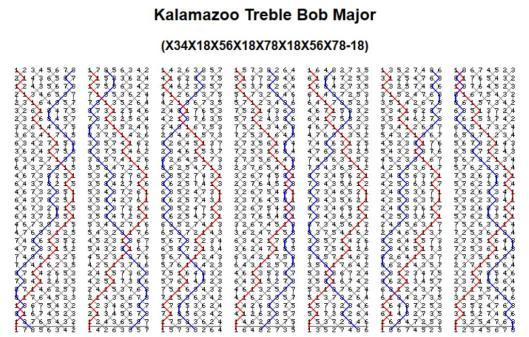 Kalamazoo TB Major